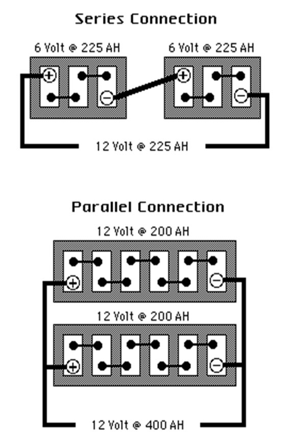 tech tips series vs parallel battery connections fifth avenue